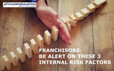Three major risks franchises face in quality control